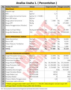 Tabel analisa-1 spirulinaSapi